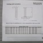 chiodi-usati-nelson-sd-19×250 (2)